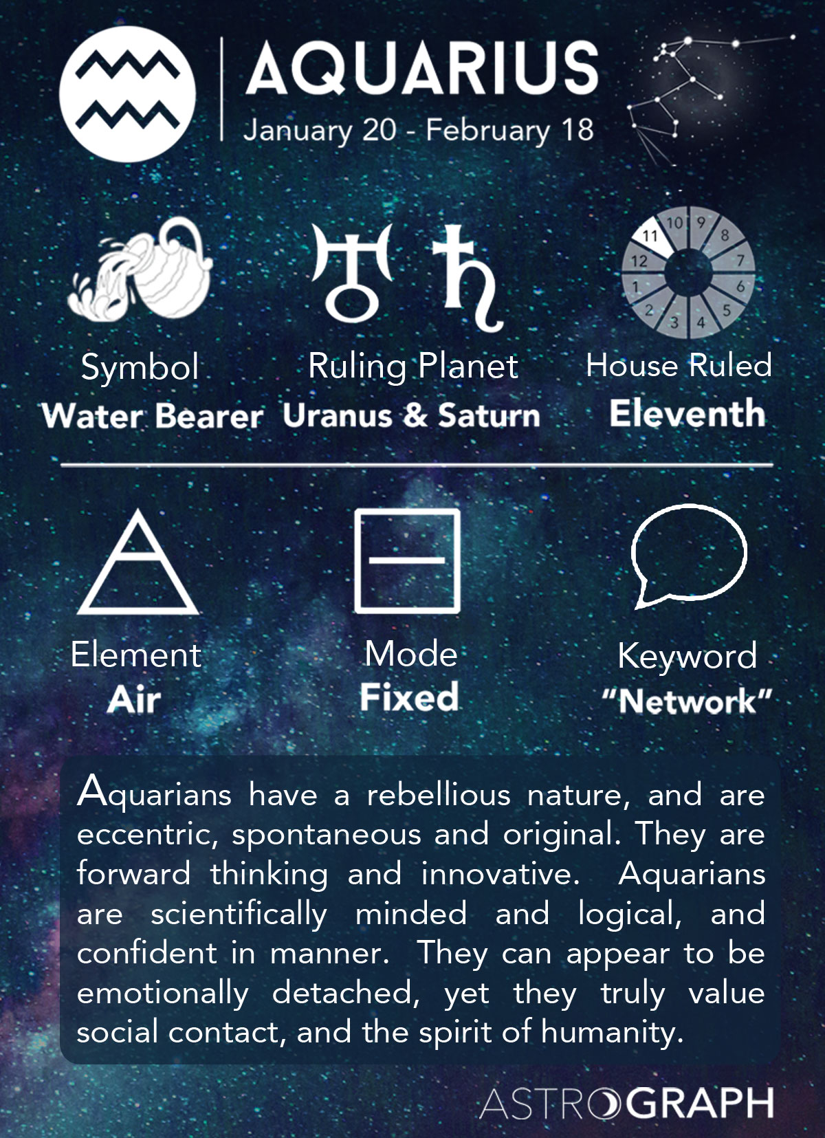 House Ruled by Aquarius: Eleventh Aquarius Polarity: Positive Most Compatible Zodiac Signs: Libra