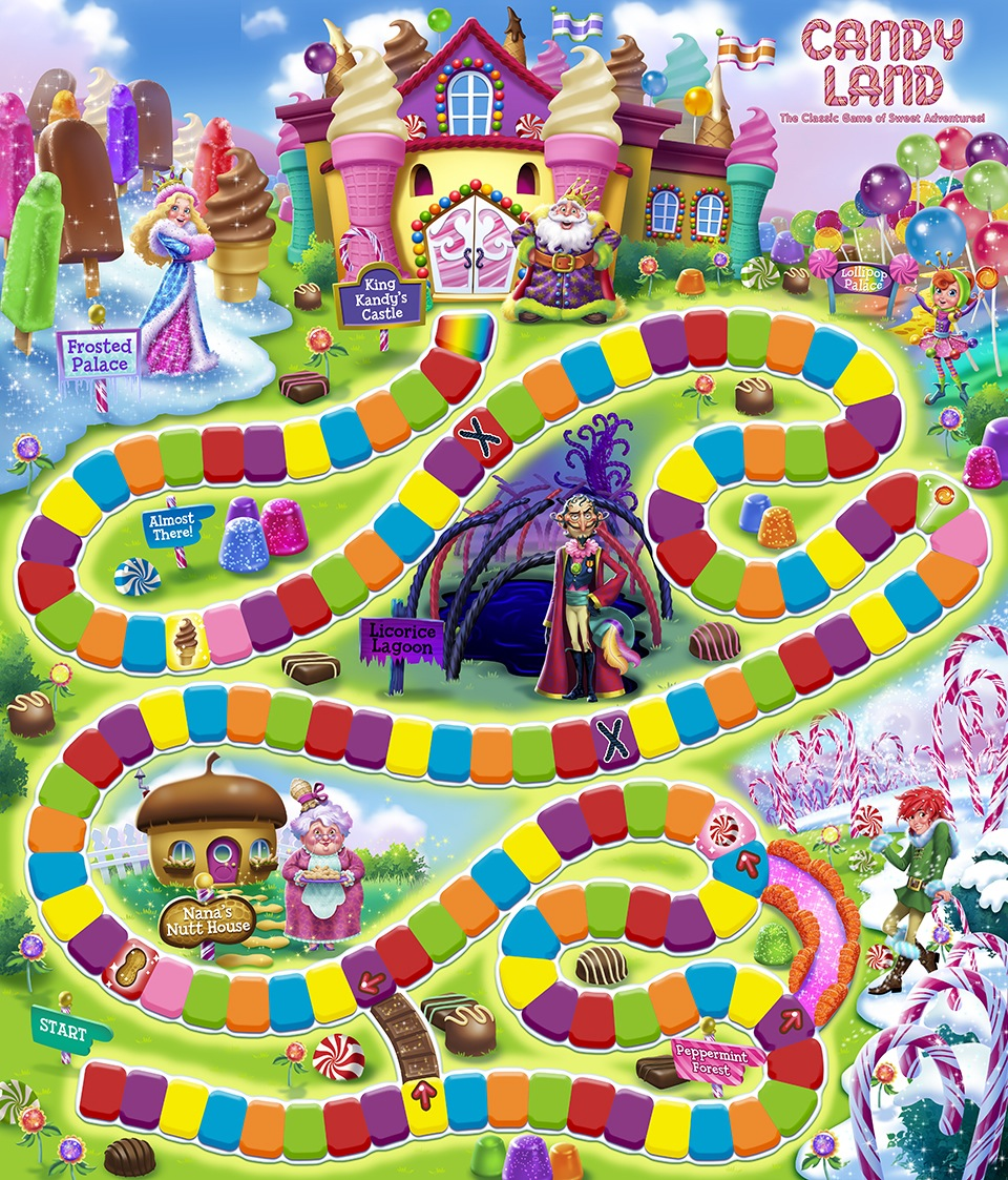 Candy land and Candy land birthday
