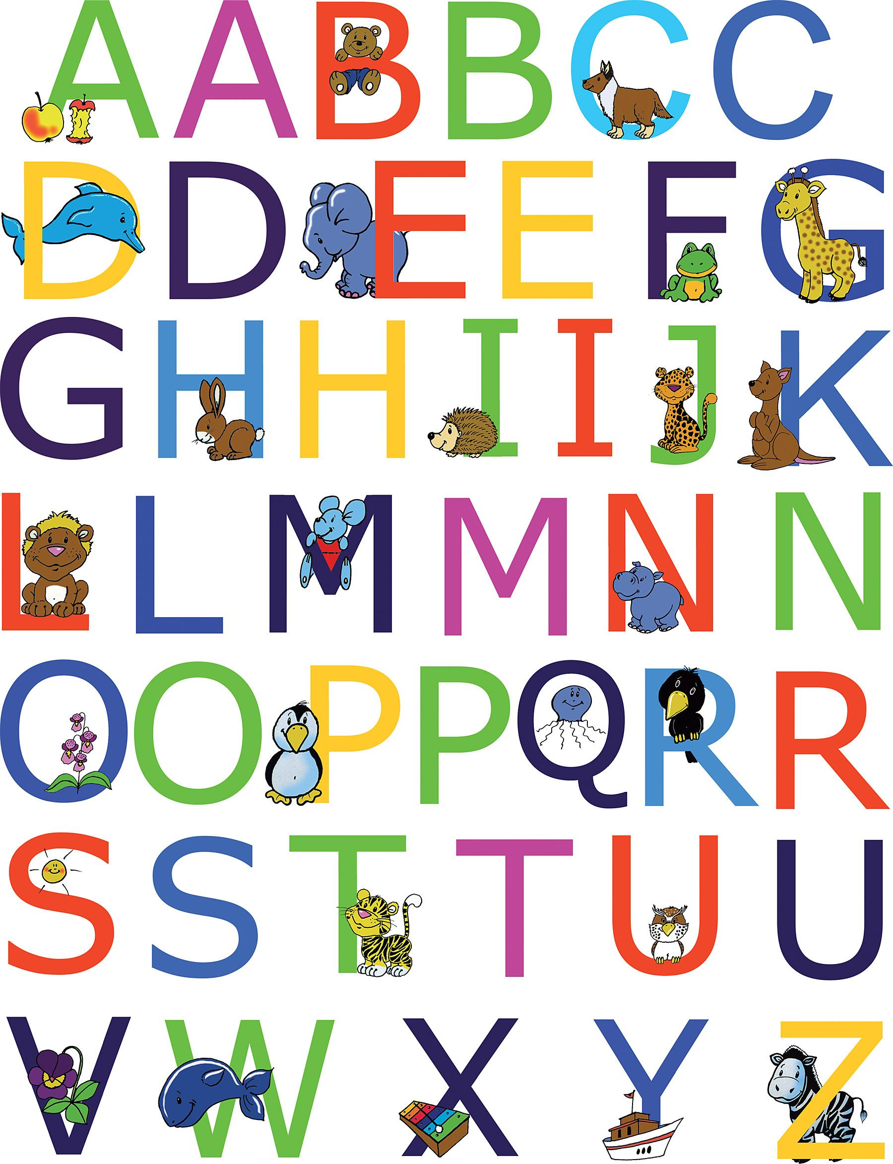 Most Popular Letters Of The Alphabet