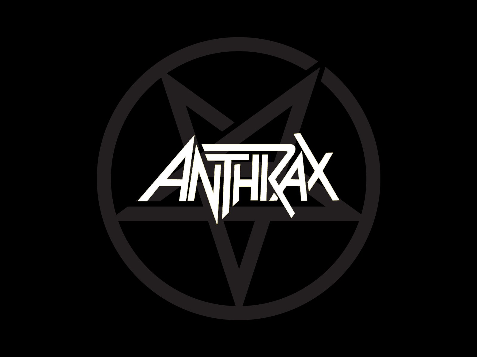 Anthrax Band Wallpaper