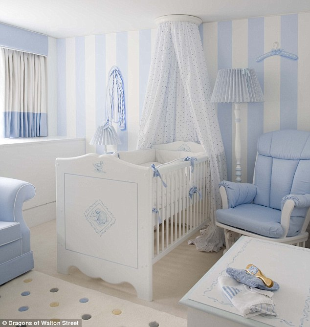 Download Baby Boy Nursery Wallpaper Uk Gallery