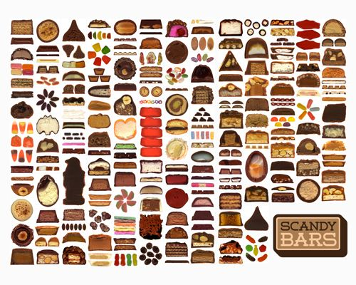 Candy Bar Wallpaper