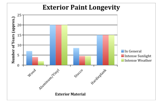 Download How Long Does Wallpaper Take To Dry Gallery