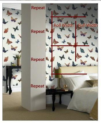 How To Determine How Much Wallpaper You Need