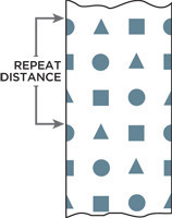 How To Work Out Wallpaper Quantities With Repeat Pattern