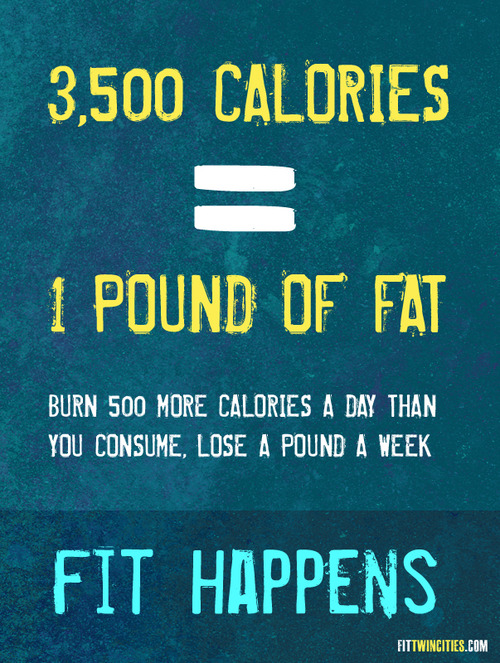 Average weight loss on 1200 calorie diet