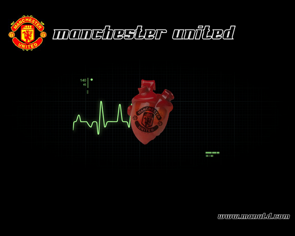 Manchester United Animated Wallpapers