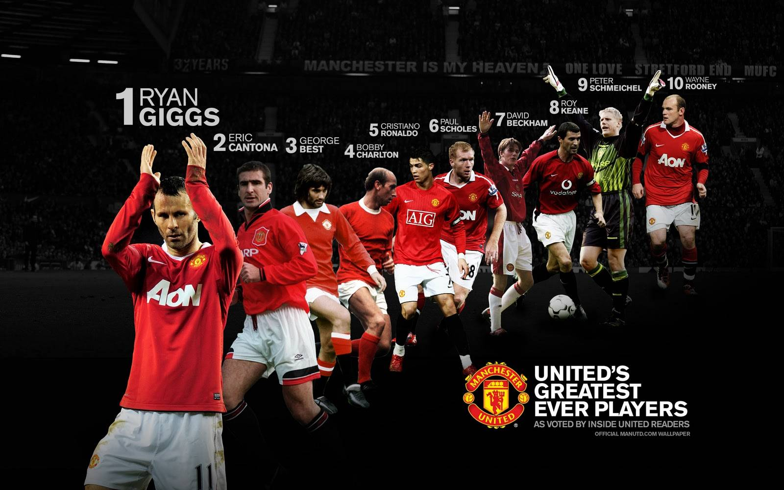 Manchester United Best Wallpapers