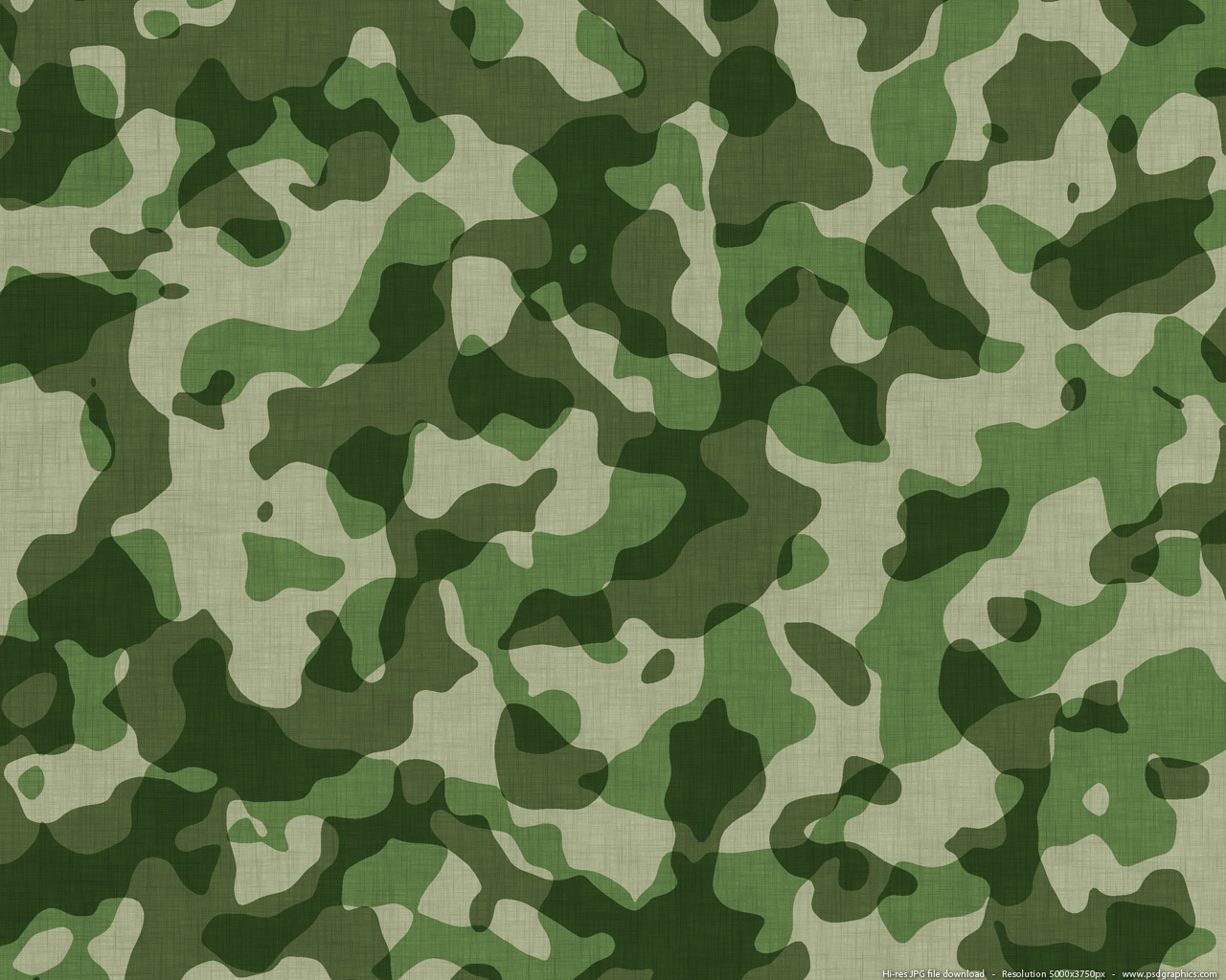 military camouflage camo background pattern green patterns backgrounds psdgraphics forest cool hd desktop army powerpoint wallpapersafari file ppt navy quotes