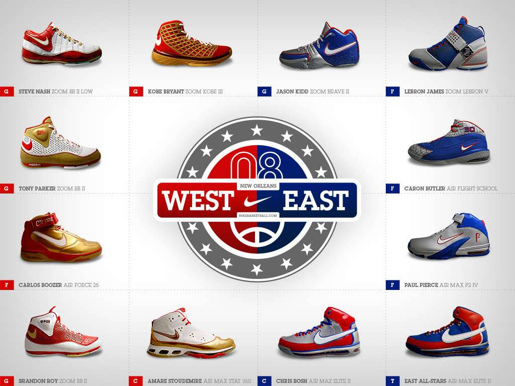 NBA Shoes Wallpaper
