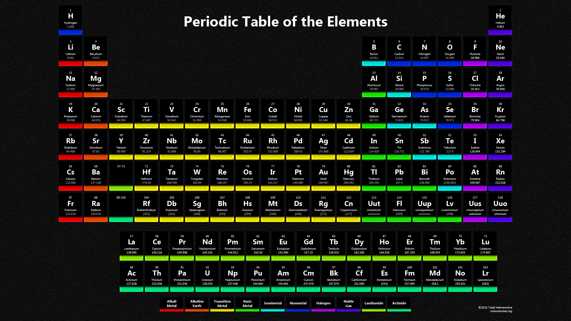 Download Periodic Table Wallpaper Gallery