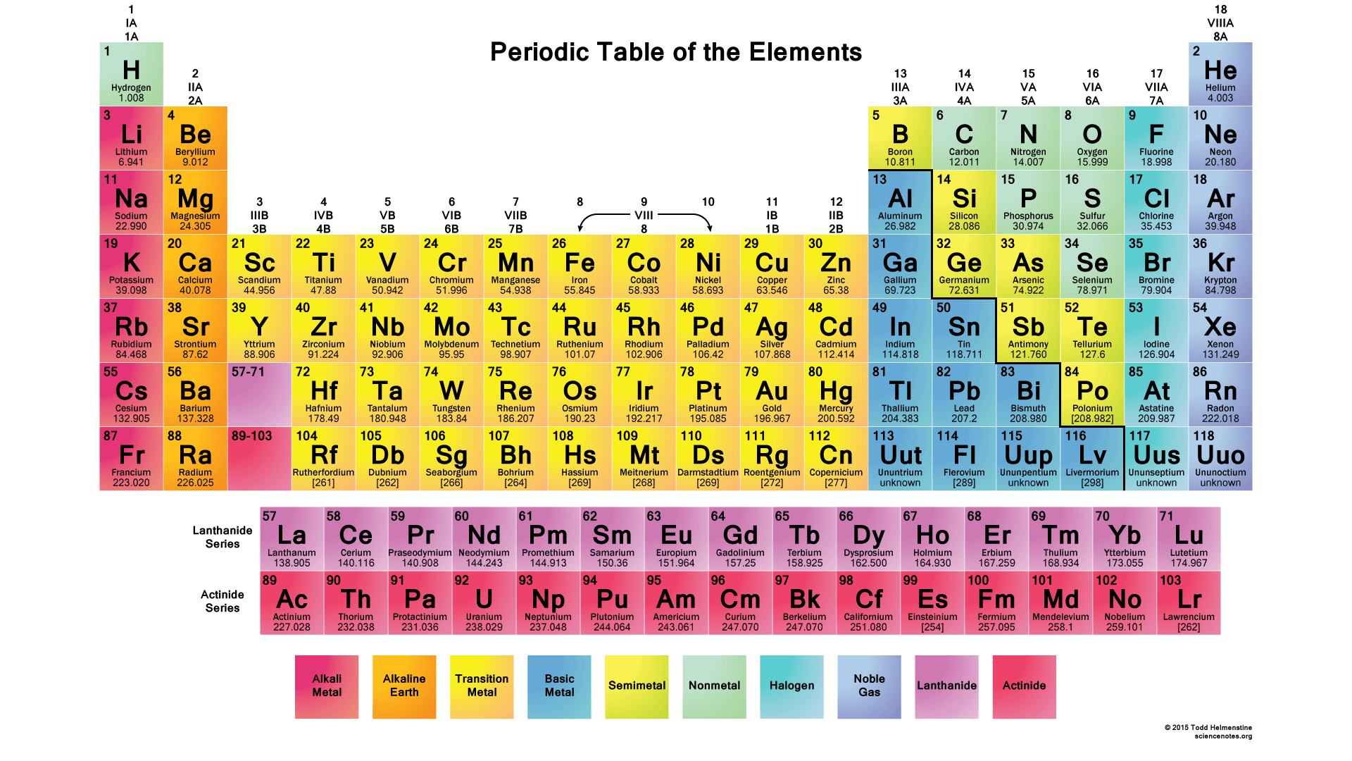 Periodic table of mixology list images periodic table images periodic table of mixology list gallery periodic table images periodic table of mixology list gallery periodic gamestrikefo Choice Image