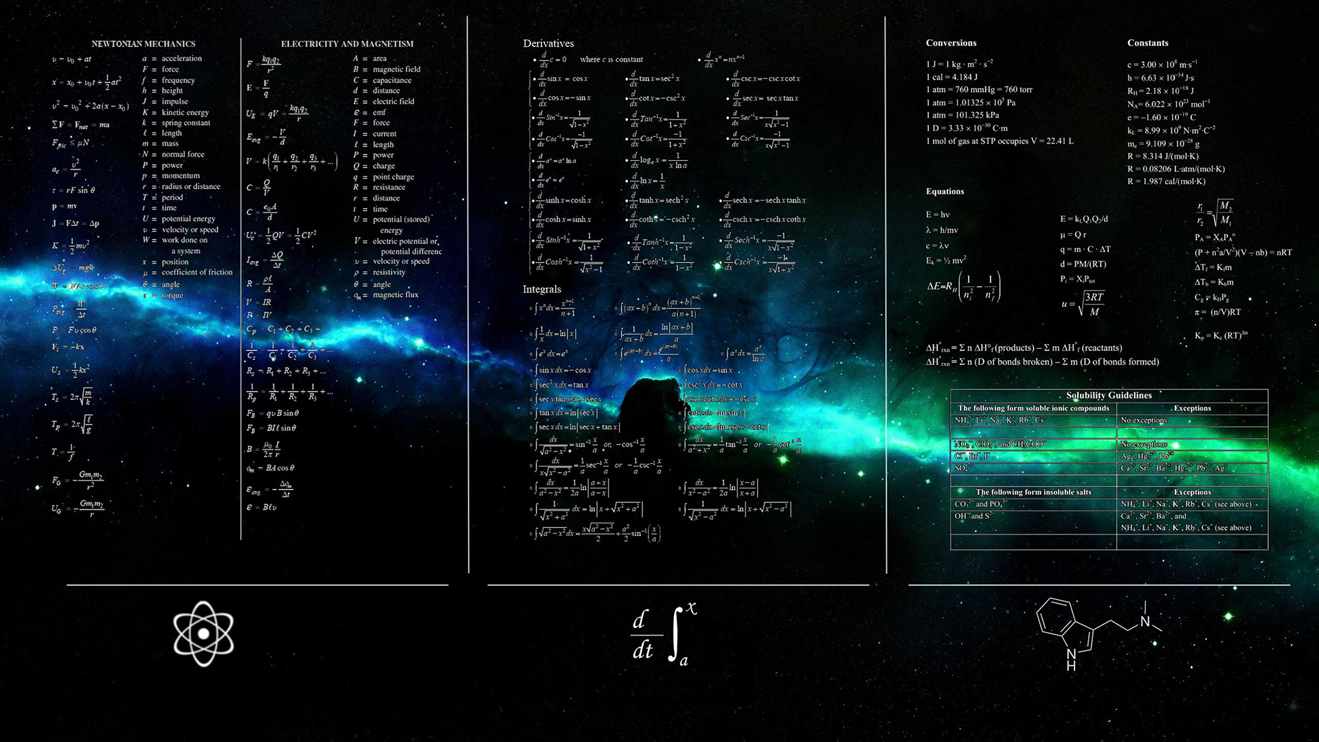 Physics Wallpapers