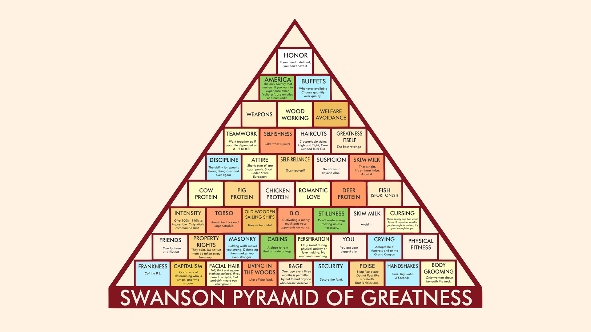 Download Ron Swanson Pyramid Of Greatness Wallpaper Gallery