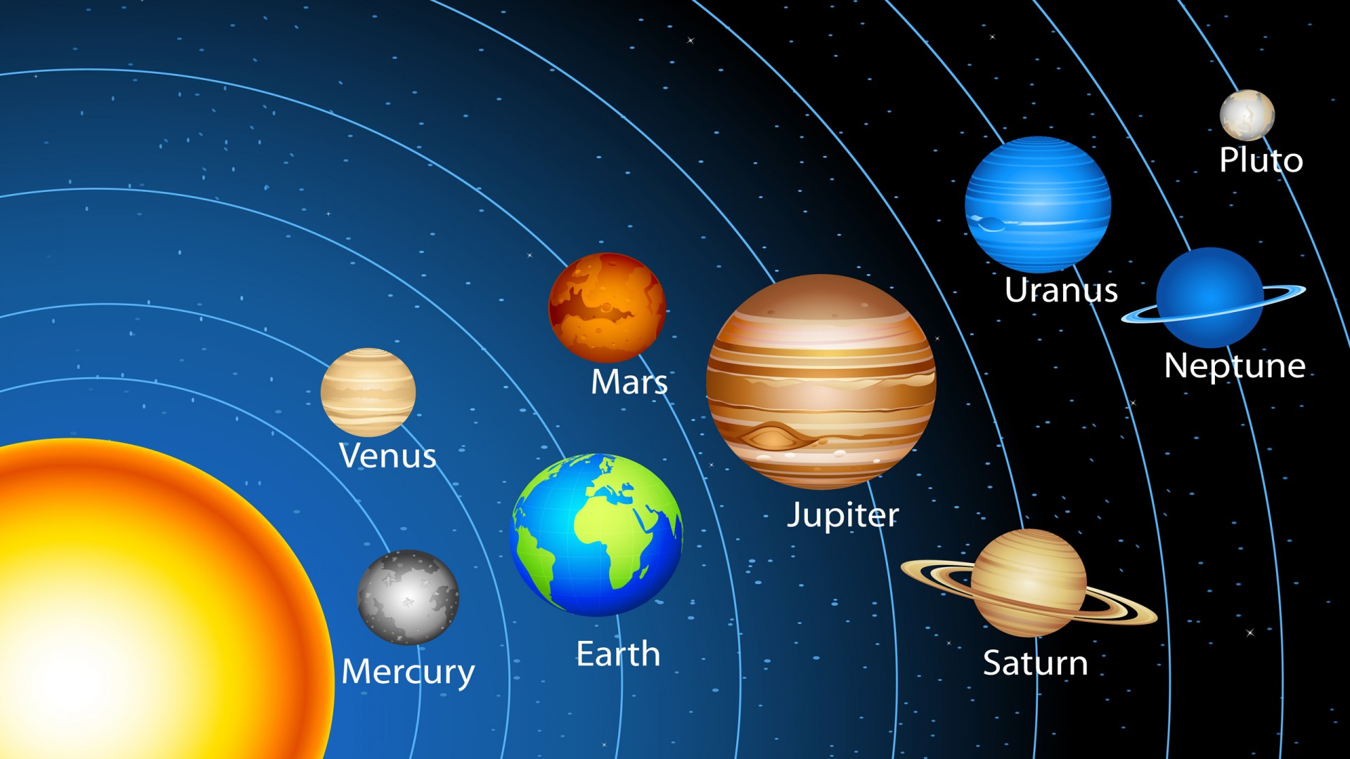 Solar System Wallpaper Free Download