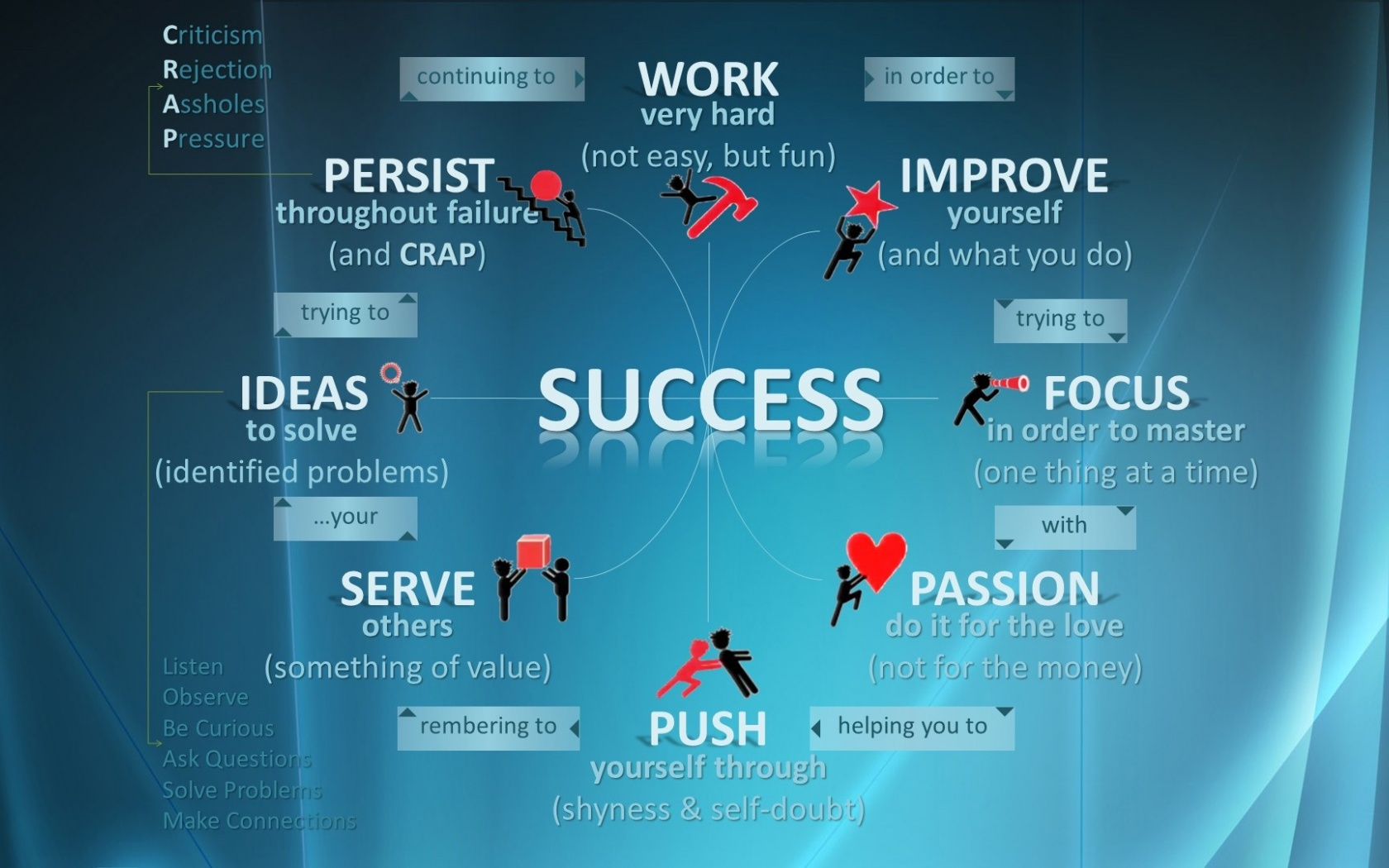 Success Wallpaper