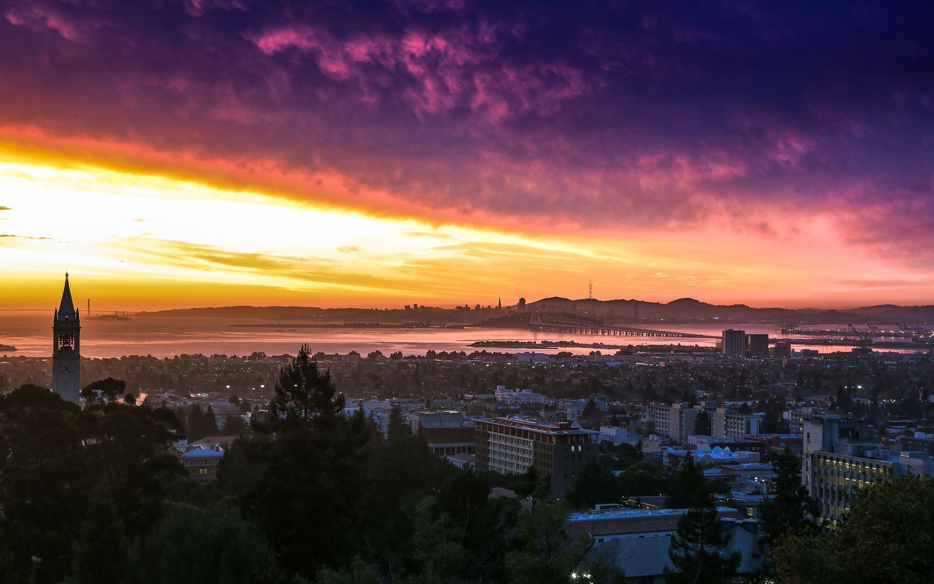 Uc Berkeley Wallpaper