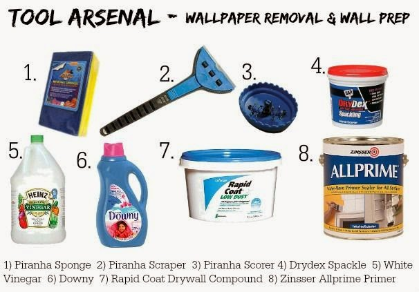 Wallpaper Removing Solution