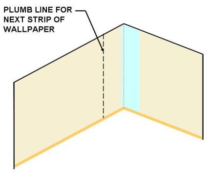 What Is A Plumb Line Wallpaper