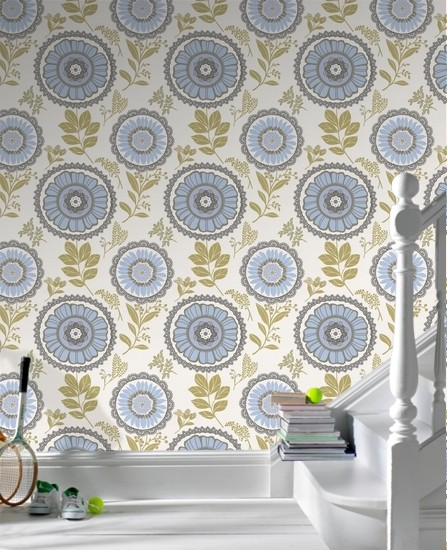What Is Wallpaper