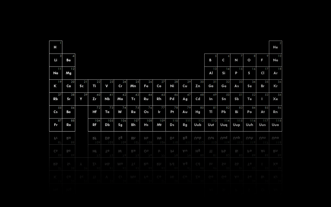 HD Wallpaper Of Periodic Table