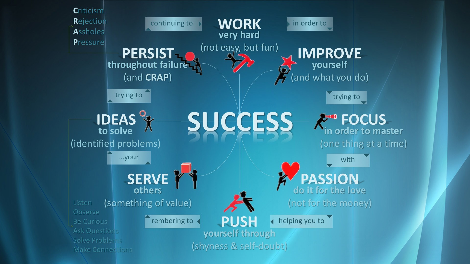 Success Quotes Wallpaper Desktop