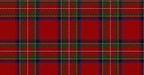 Plaid iPhone Wallpapers